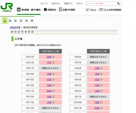 JR東日本遅延証明書山手線のページ