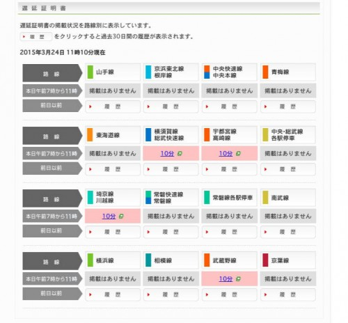 JR東日本の遅延証明書路線一覧