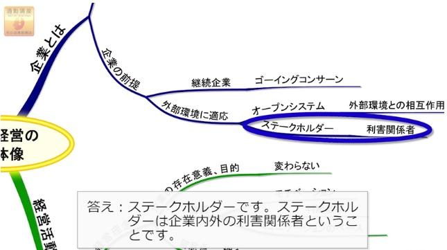 スタディングの学習マップを使った演習画面(ステークホルダーについて)